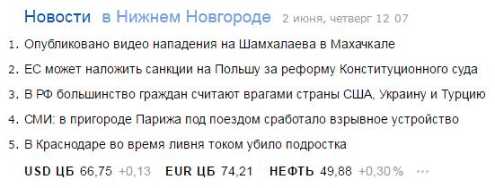 Желтизна Новости, Париж, Яндекс, Желтая пресса
