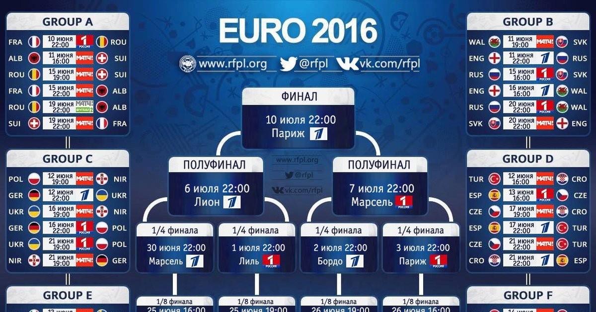 евро по 17 расписание матчей футболу