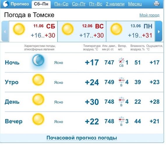 Вся Россия в двух картинках Погода, Жара, Томск, Сочи
