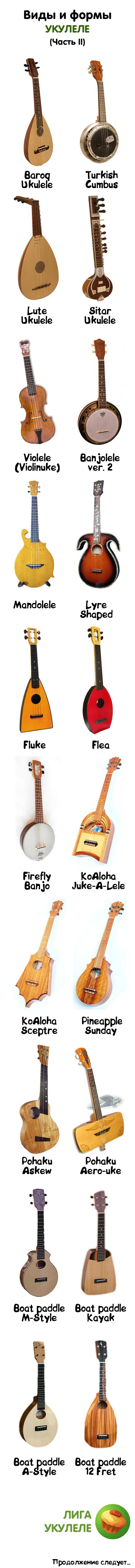 Виды и формы укулеле - Часть 2 Укулеле, Гитара, Картинки, Музыкальные инструменты, Гавайская гитара, Длиннопост