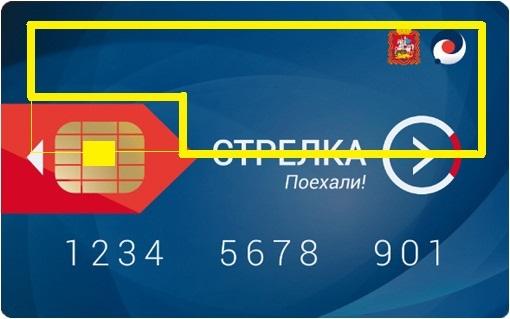 карта стрелка школьнику где купить кредит онлайн без справок и поручителей украина