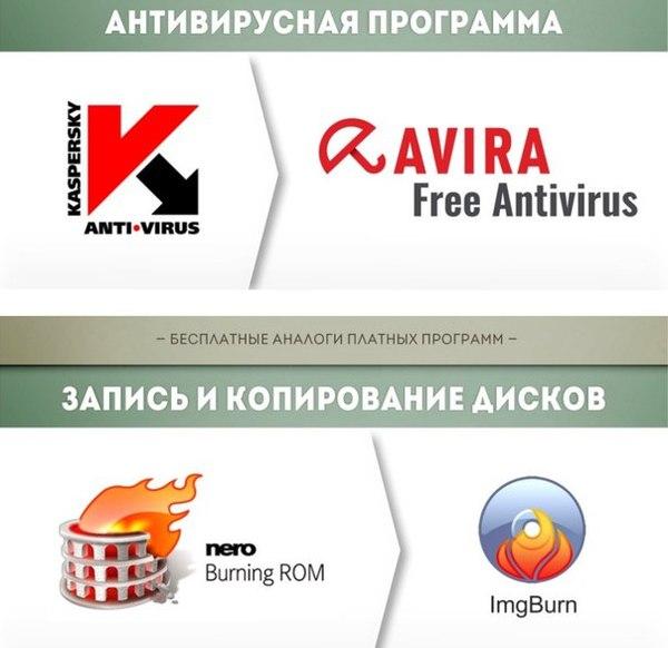 Бесплатные аналоги платных программ. Зачем таки платить больше. Халява, Программы, Аналог, Нужное, Длиннопост