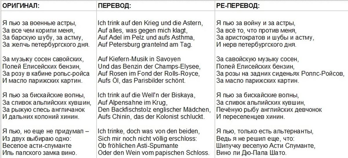отец красивые стихи на немецком с переводом о любви чего живот время