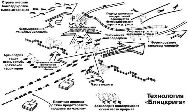 Уманский котел. Великая Отечественная война, История, 1941, Умань, Длиннопост