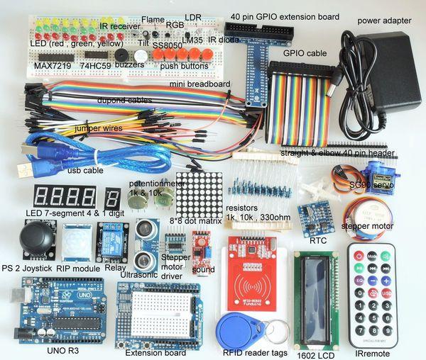 Using an Arduino as a slave I/O board - Raspberry Pi