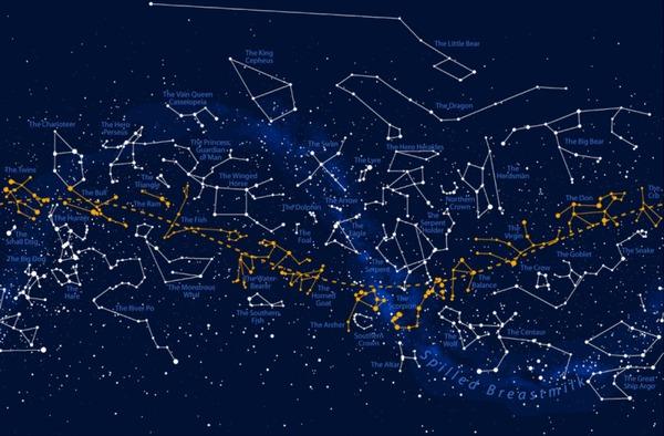 """Как """"видели"""" небо в древней Греции и древнем Китае Китай, Греция, Культура, Звёзды, Небо, Созвездия, Интересное, Гифка, Длиннопост"""
