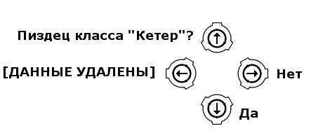 Если Bethesda сделает игру по вселенной SCP, то кольцо диалогов должно выглядеть как-то так: