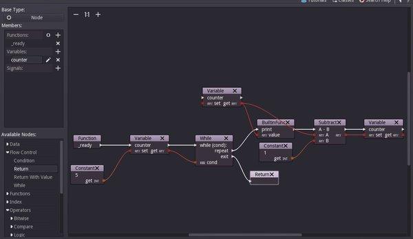 Визуальный редактор скриптов в Godot Engine Godot Engine, Unreal Engine, Разработка игр