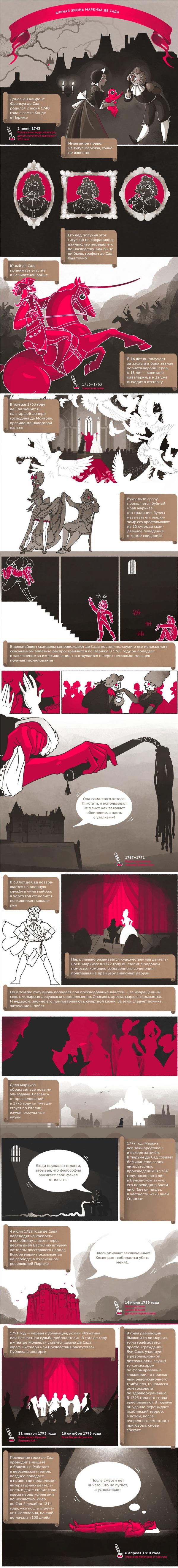 Бурная жизнь маркиза де Сада инфографика, маркиз де сад, Историческая личность, длиннопост