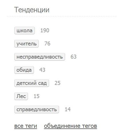 Тенденции на пикабу Пикабу, Тенденция, Совпадение, Ассоциации, Скриншот