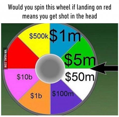 Крутанешь ли колесо... Лотерея, 9gag, Колесо фортуны