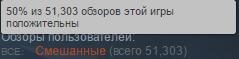 Steam - оптимист