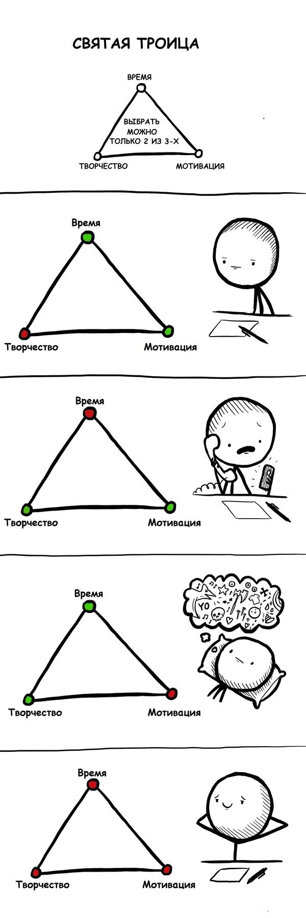 Святая троица Комиксы, Hotcakescomic, Троица, Время, Творчество, Мотивация, Выбор, Перевод, Длиннопост