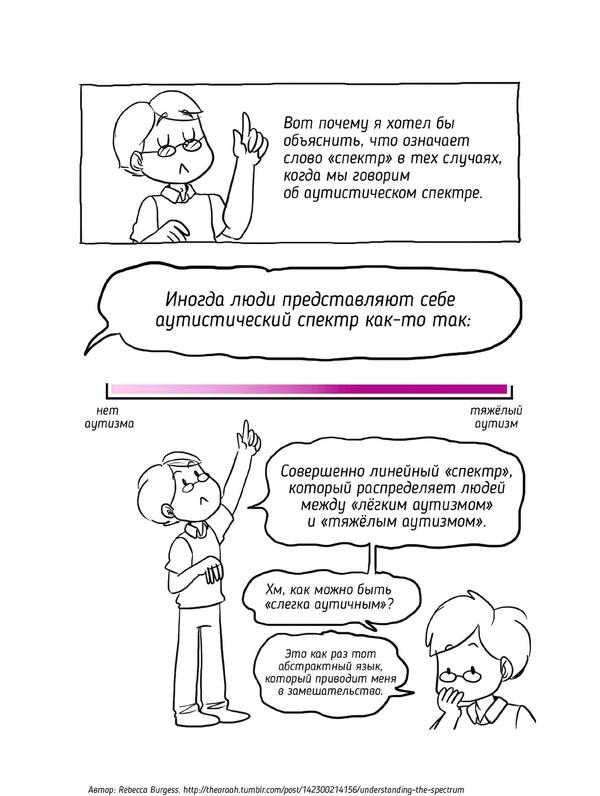 Расстройства аутичного спектра аутизм, расстройство психики, спектр, Комиксы, психиатрия, длиннопост, переводы