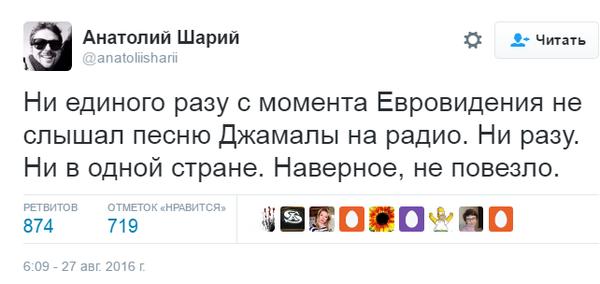 Джамала? ... Нее, не слышал ... Украина, Политика, Шарий, Джамала, Twitter