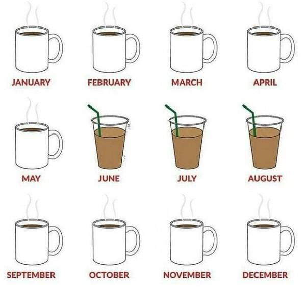 Календарь напитков
