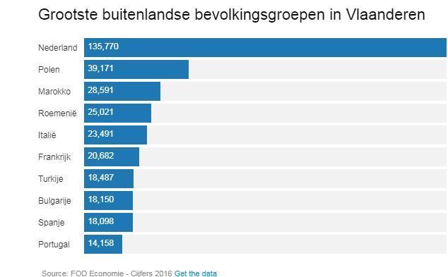 Жизнь в Бельгии: немного обо всем. Арабобельгийцы, беженцы и все-все-все Бельгия, Арабы, Мигранты, А как у них, Марокканцы, Беженцы в ЕС, Длиннопост