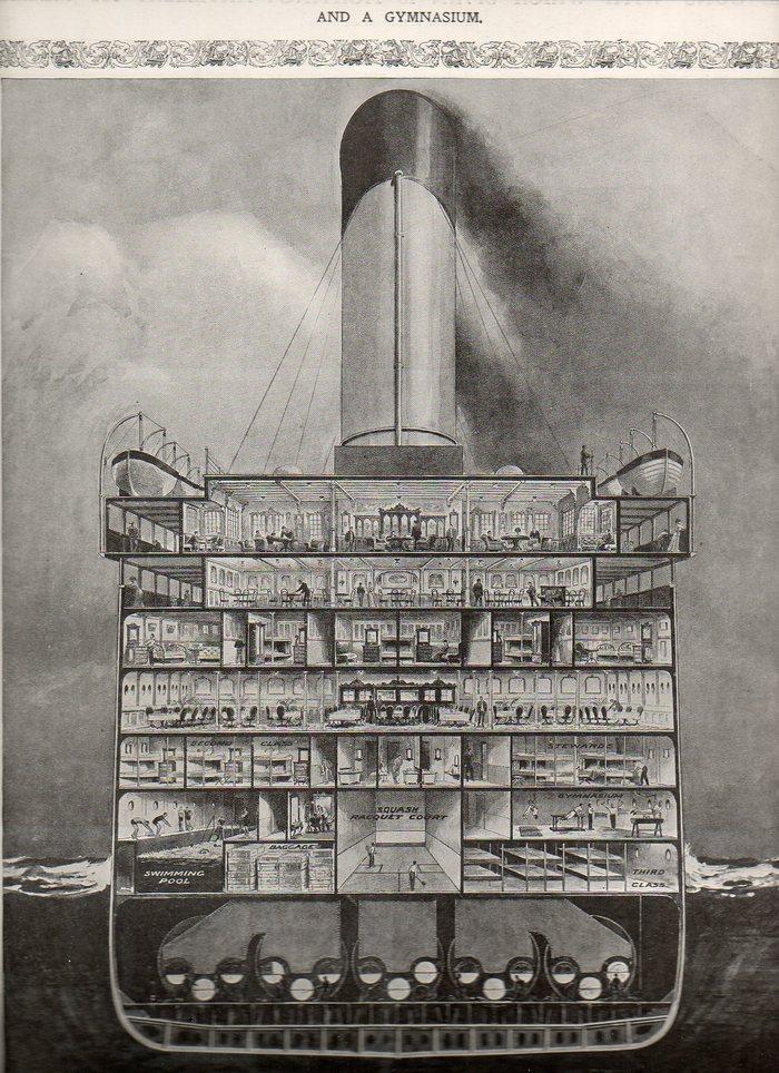 Олимпик ( брат-близнец Титаника) в разрезе, 1909 г.