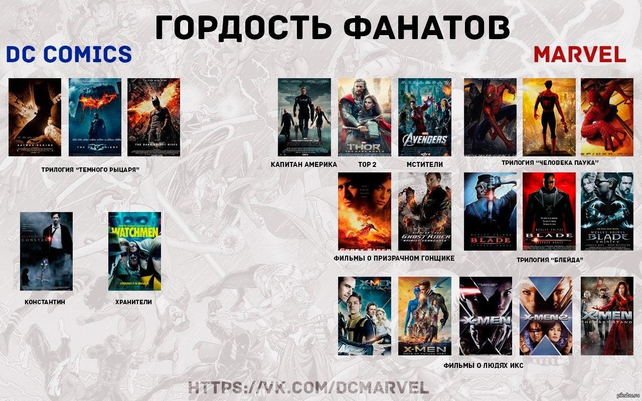 гордость фанатов Marvel Vs Dc Comics