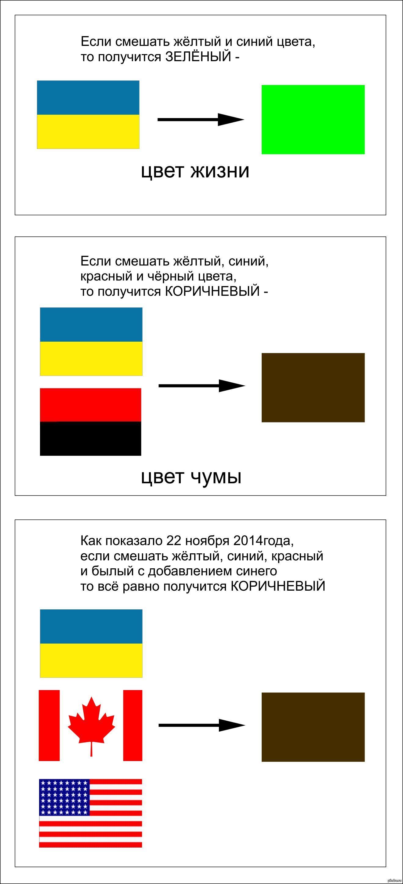 Какой цвет получиться если смешать красный и зеленый цвета