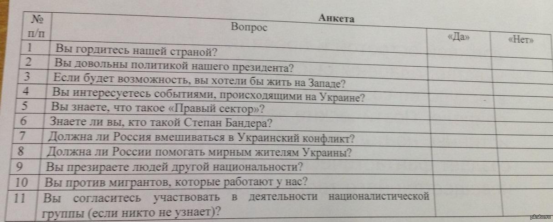 тест в военкомате 16 лет ответы