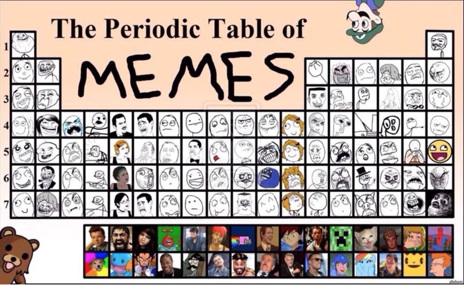 Название всех мемов с картинками