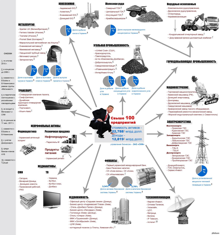 Українці платять за корупцію Порошенка і його оточення, - Ляшко - Цензор.НЕТ 8626