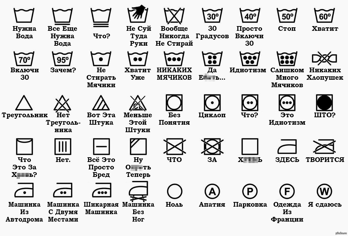 Значение значков в картинках