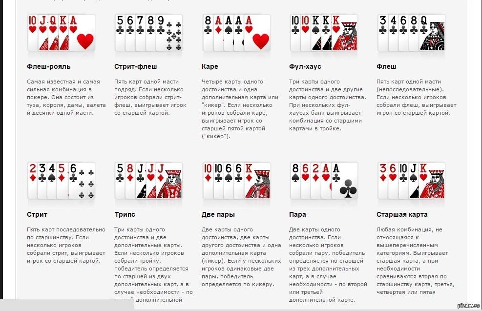 книга по игре в покер техасский холдем
