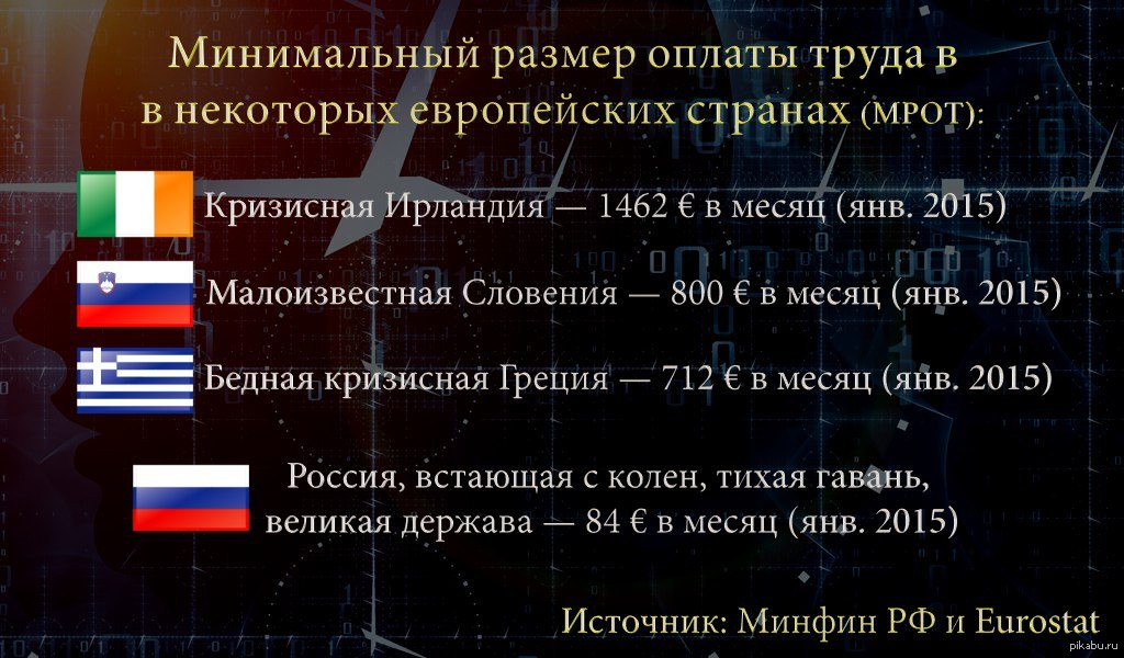 мрот на 2017 год по иркутской области