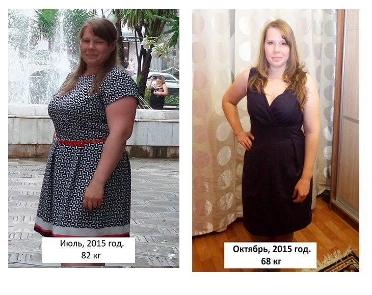 Смотреть моя история похудения на 10кг без диет и тренажерного.