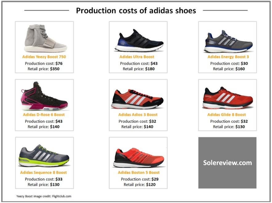 Сколько на самом деле стоит пара кроссовок  d24aa461dd0