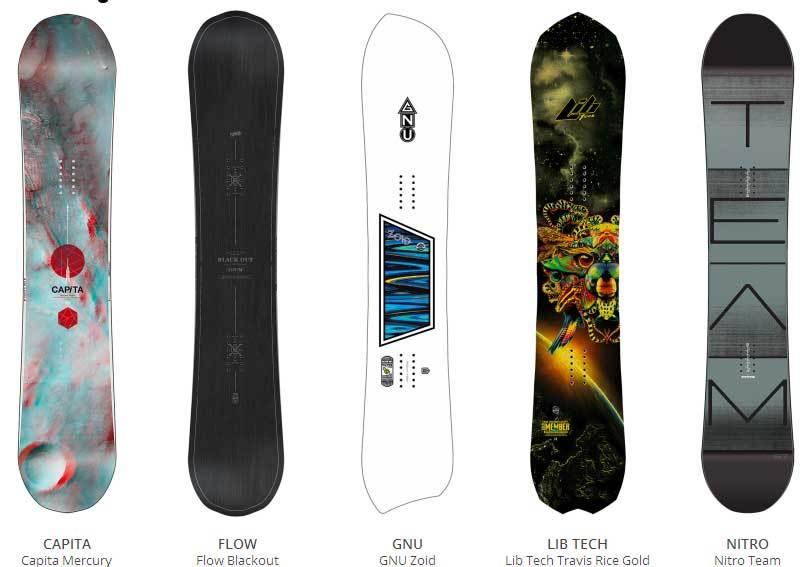 d1c6e0880e12 Лучшие сноуборды в категории Good Wood 2015 2016 по версии журнала  Transworld Snowboarding Обзор,