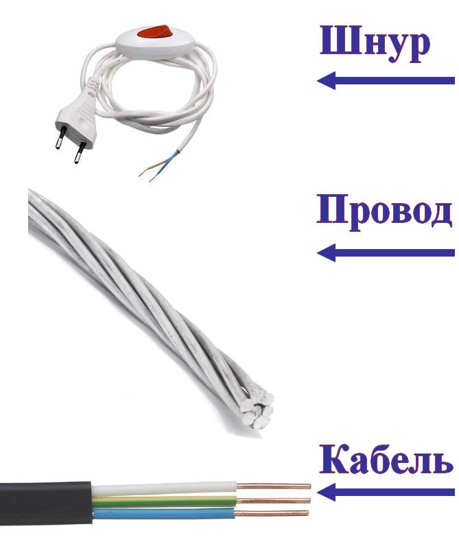 Провод ПУНП Заметки электрика 12