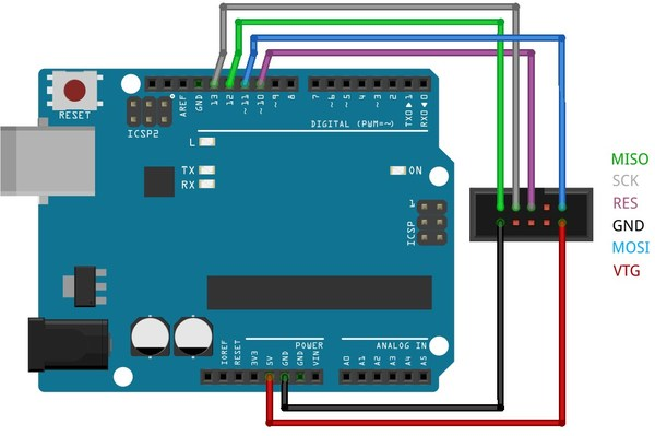 Arduino - Troubleshooting